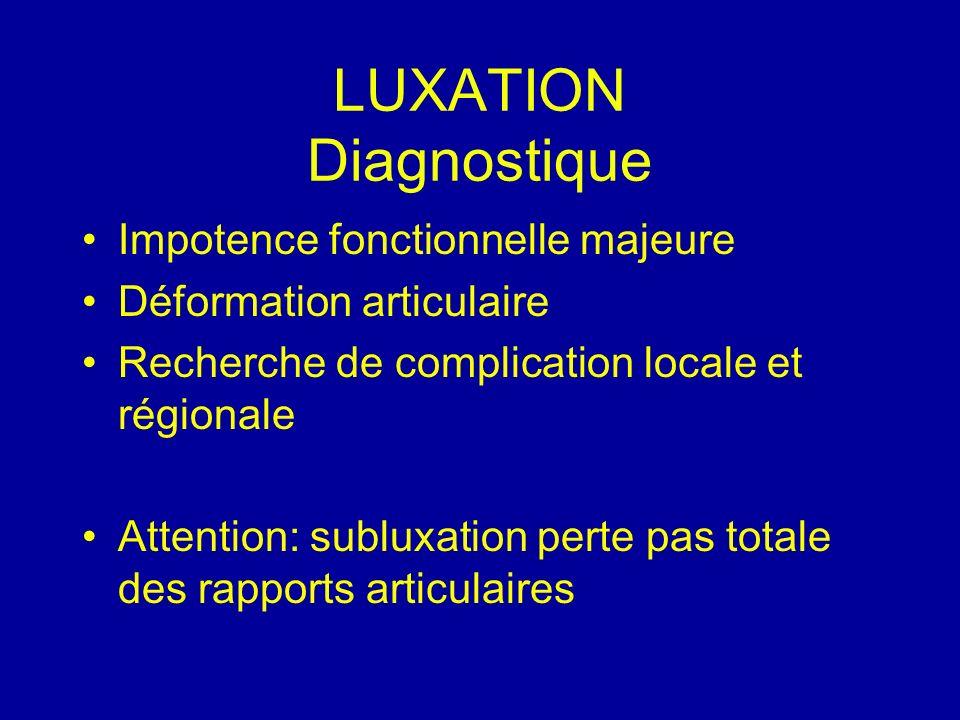 LUXATION Diagnostique