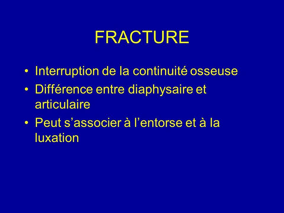 FRACTURE Interruption de la continuité osseuse