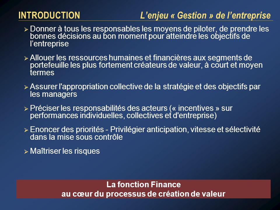 INTRODUCTION L'enjeu « Gestion » de l'entreprise
