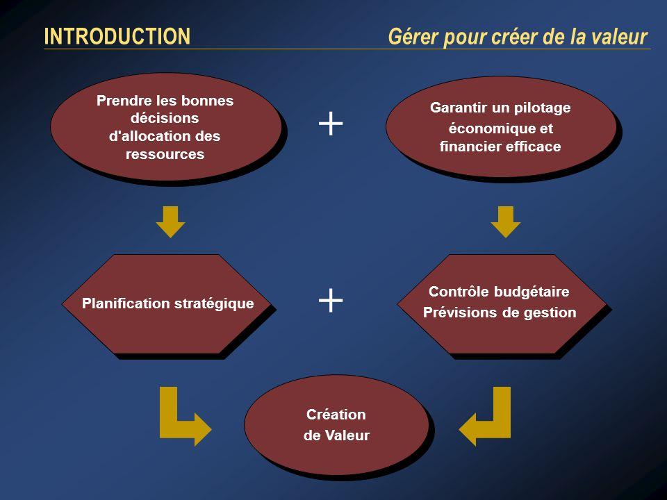 INTRODUCTION Gérer pour créer de la valeur