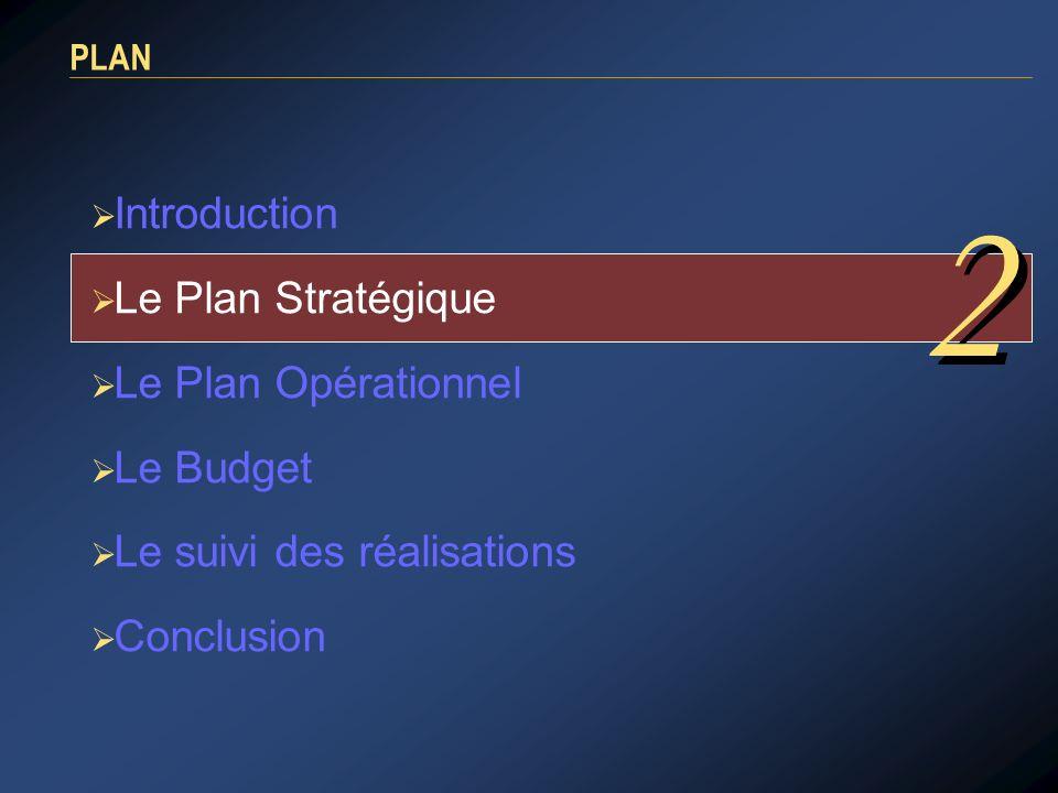 2 Introduction Le Plan Stratégique Le Plan Opérationnel Le Budget