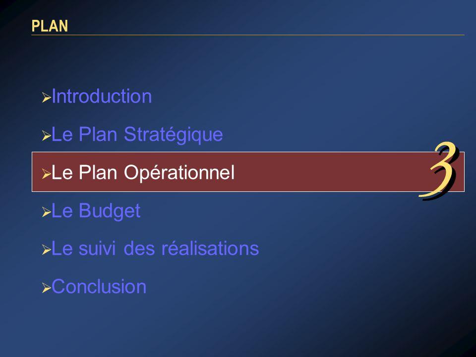 3 Introduction Le Plan Stratégique Le Plan Opérationnel Le Budget