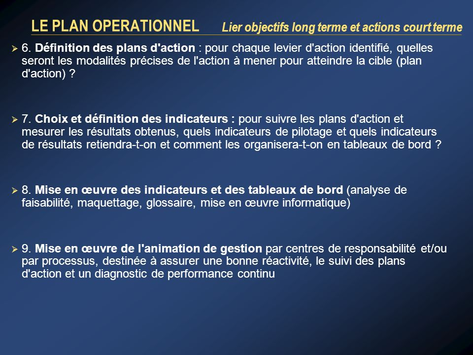 LE PLAN OPERATIONNEL Lier objectifs long terme et actions court terme