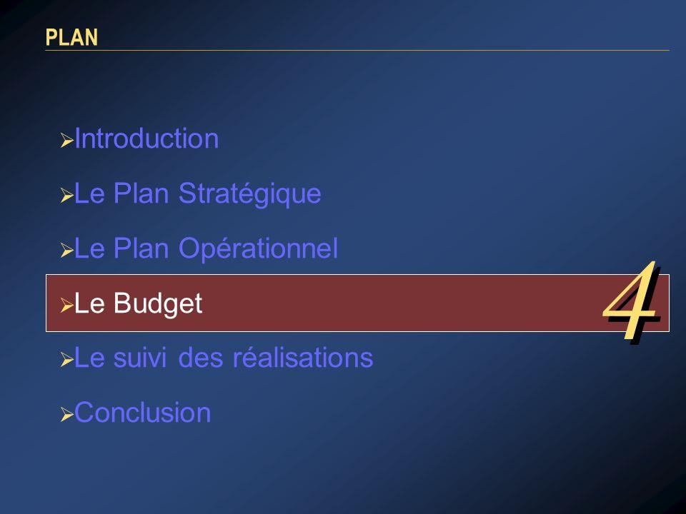 4 Introduction Le Plan Stratégique Le Plan Opérationnel Le Budget
