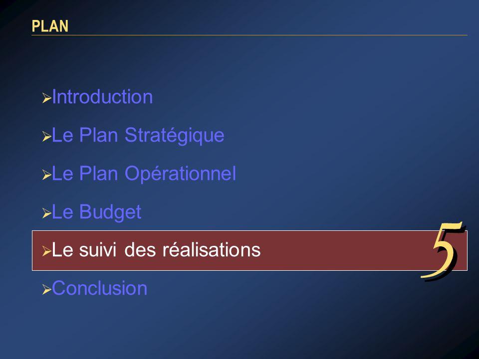 5 Introduction Le Plan Stratégique Le Plan Opérationnel Le Budget
