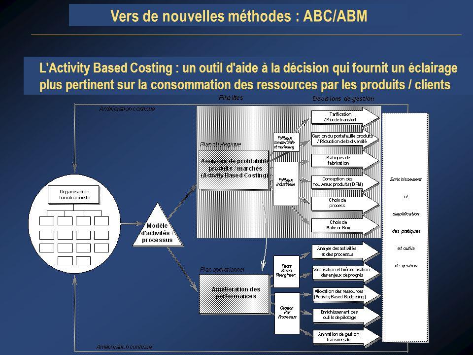 Vers de nouvelles méthodes : ABC/ABM