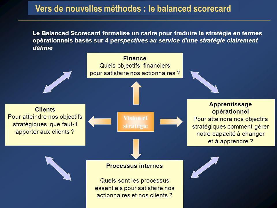 Vers de nouvelles méthodes : le balanced scorecard