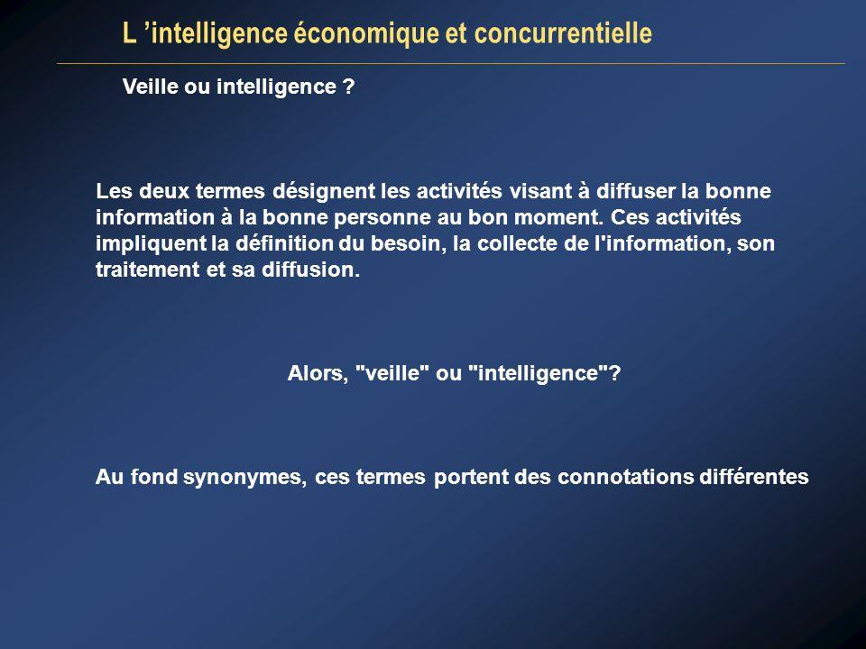 Alors, veille ou intelligence