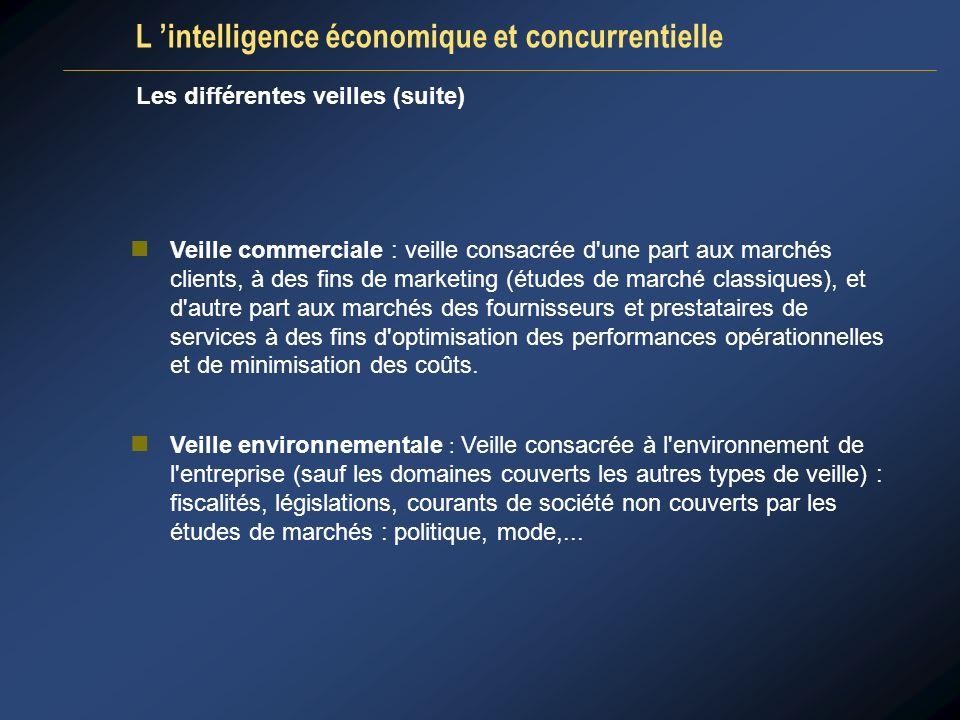 L 'intelligence économique et concurrentielle