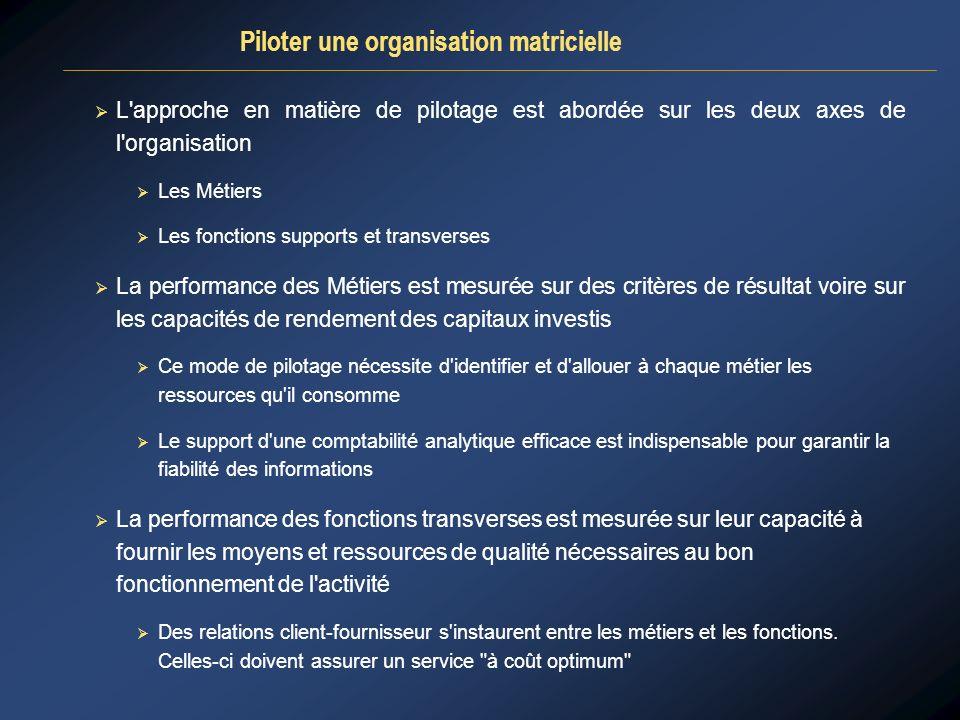 Piloter une organisation matricielle