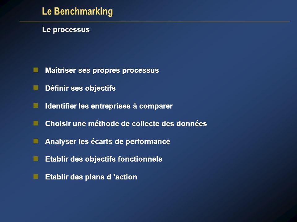 Le Benchmarking Le processus Maîtriser ses propres processus