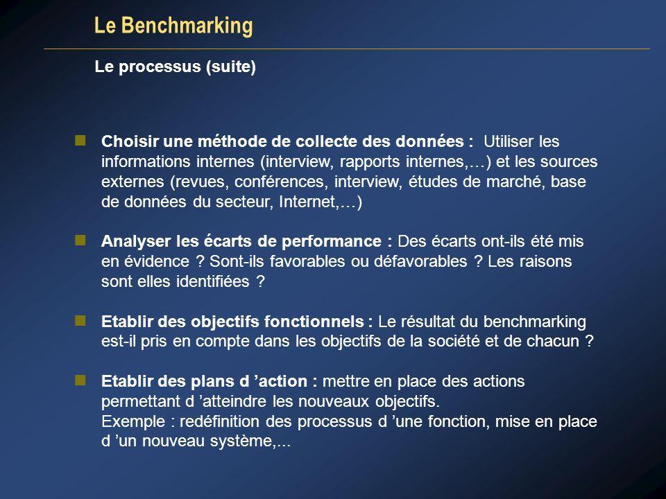 Le Benchmarking Le processus (suite)