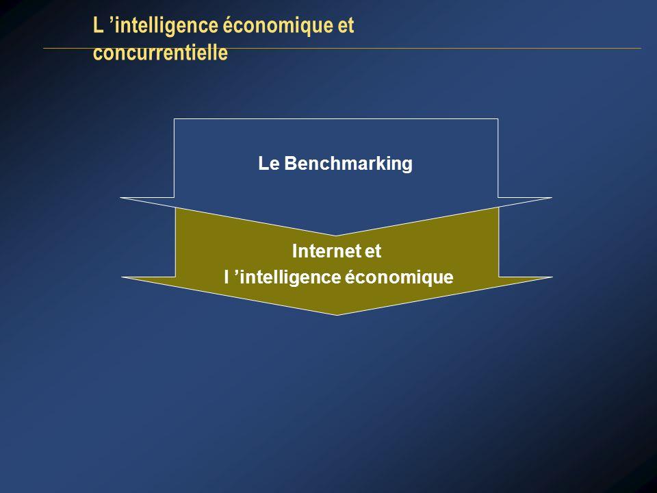 l 'intelligence économique