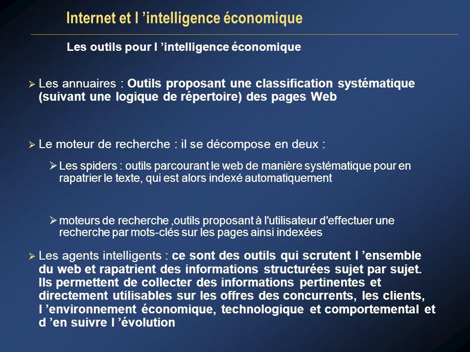 Internet et l 'intelligence économique