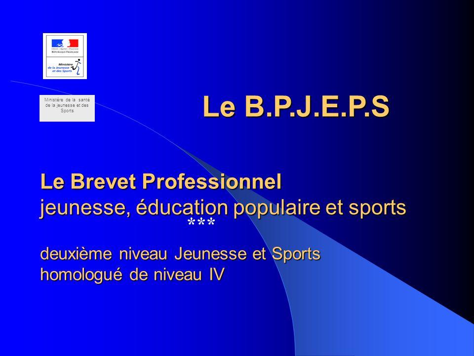 Ministère de la santé de la jeunesse et des Sports