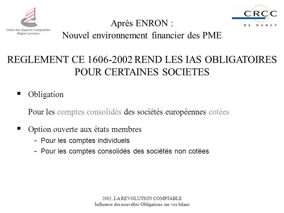 Après ENRON : Nouvel environnement financier des PME REGLEMENT CE 1606-2002 REND LES IAS OBLIGATOIRES POUR CERTAINES SOCIETES