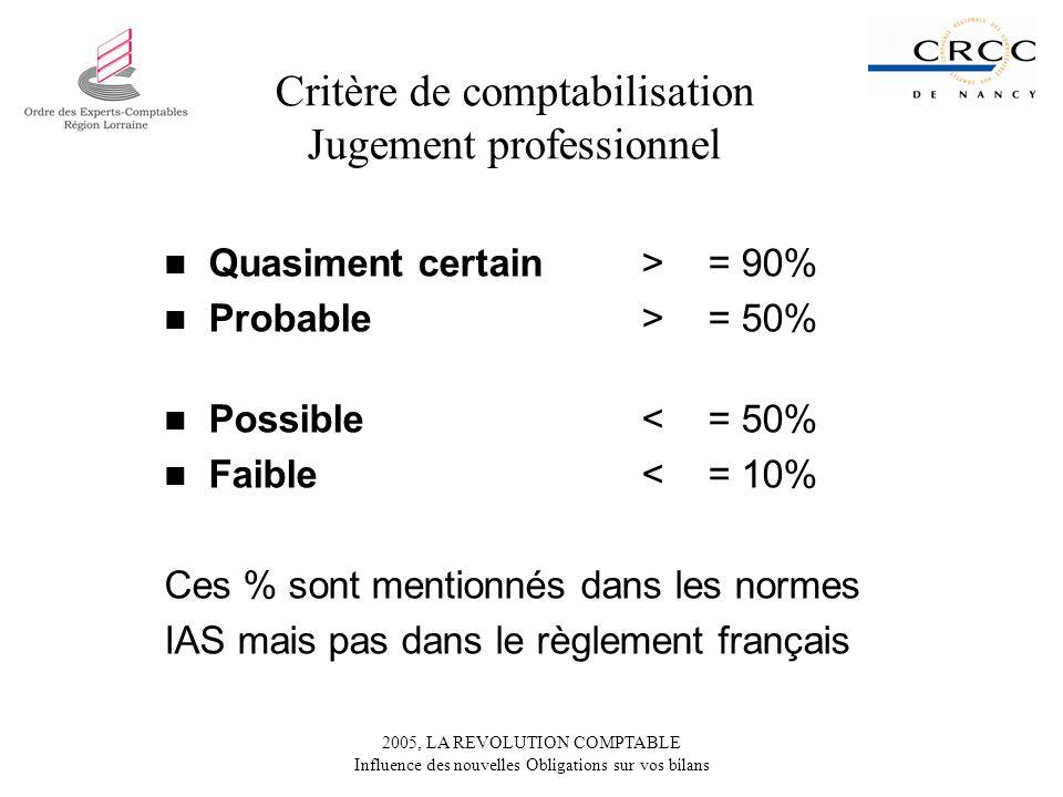 Critère de comptabilisation Jugement professionnel