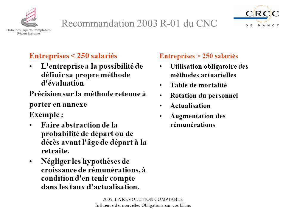 Recommandation 2003 R-01 du CNC