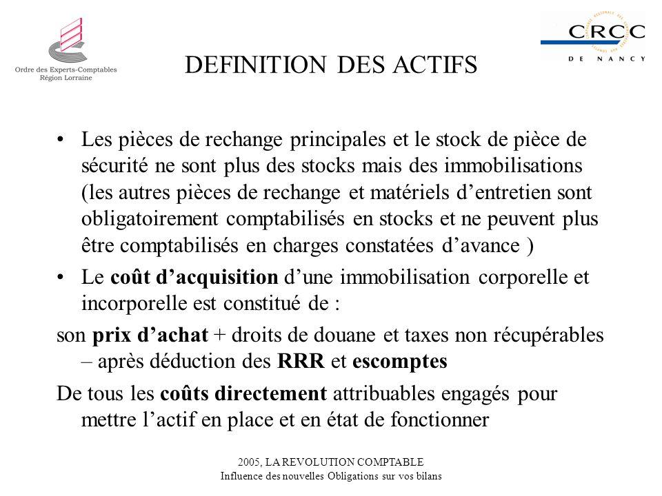 DEFINITION DES ACTIFS