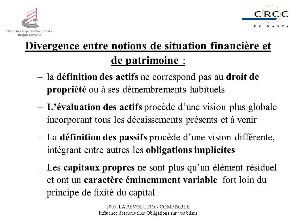 Divergence entre notions de situation financière et de patrimoine :