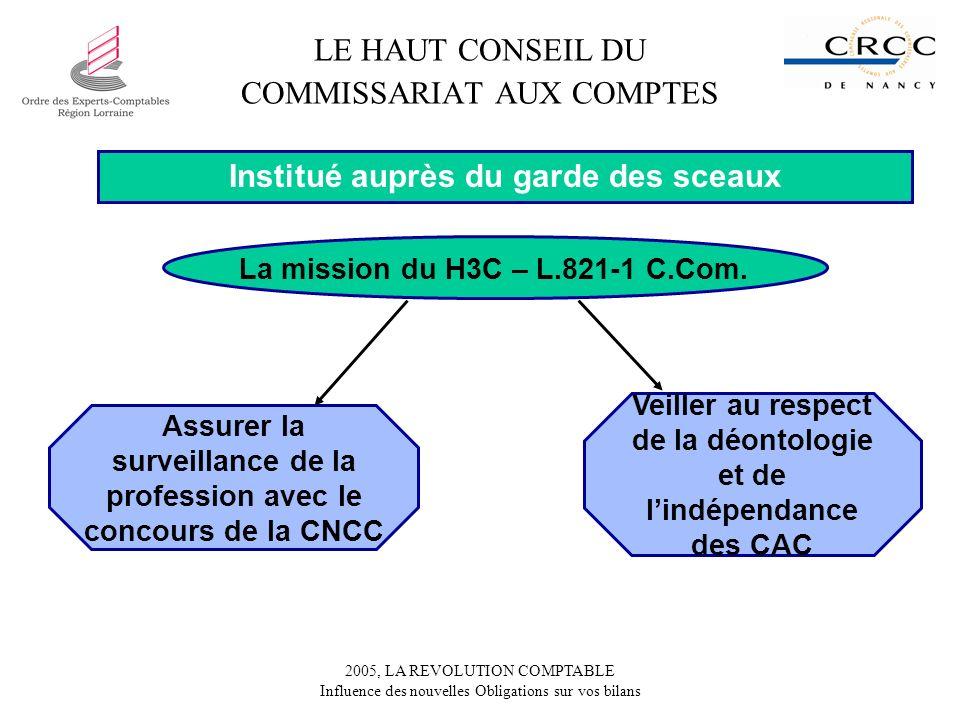 LE HAUT CONSEIL DU COMMISSARIAT AUX COMPTES