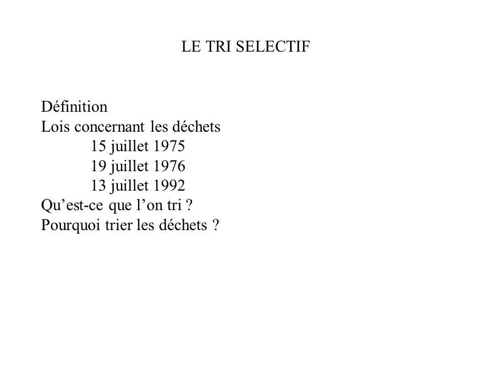 LE TRI SELECTIF Définition. Lois concernant les déchets. 15 juillet 1975. 19 juillet 1976. 13 juillet 1992.