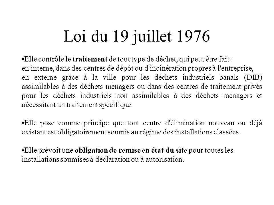 Loi du 19 juillet 1976 Elle contrôle le traitement de tout type de déchet, qui peut être fait :