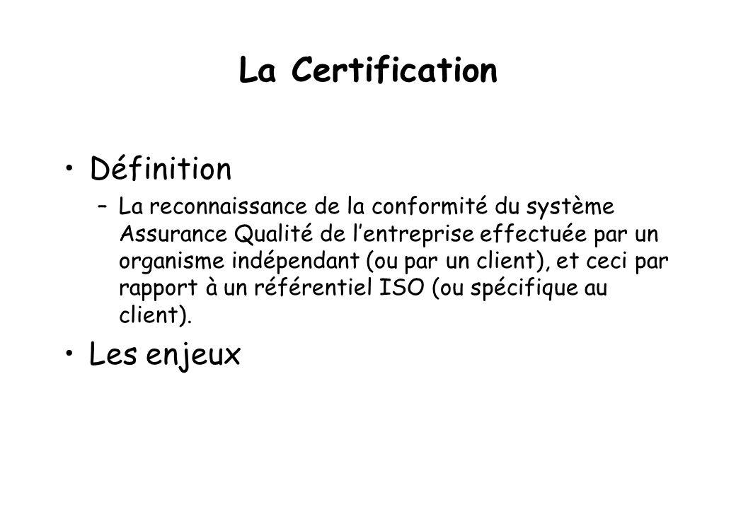 La Certification Définition Les enjeux