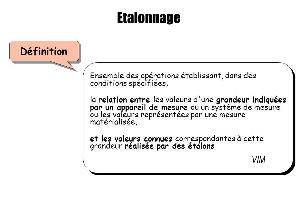 Etalonnage Définition VIM