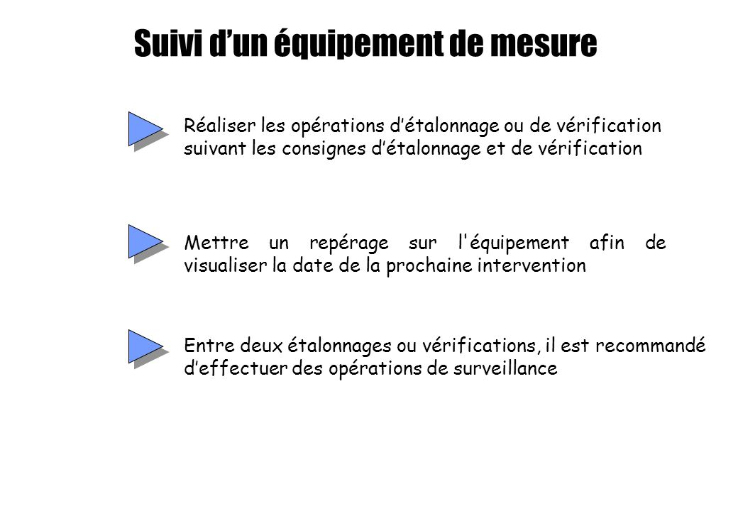 Suivi d'un équipement de mesure