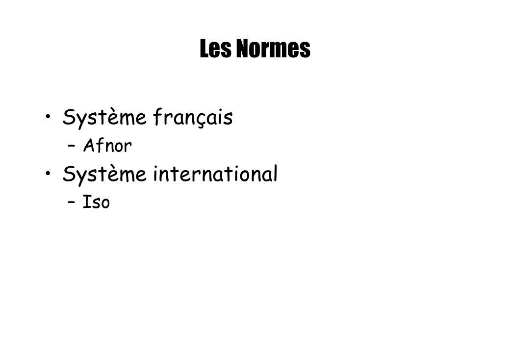 Les Normes Système français Afnor Système international Iso