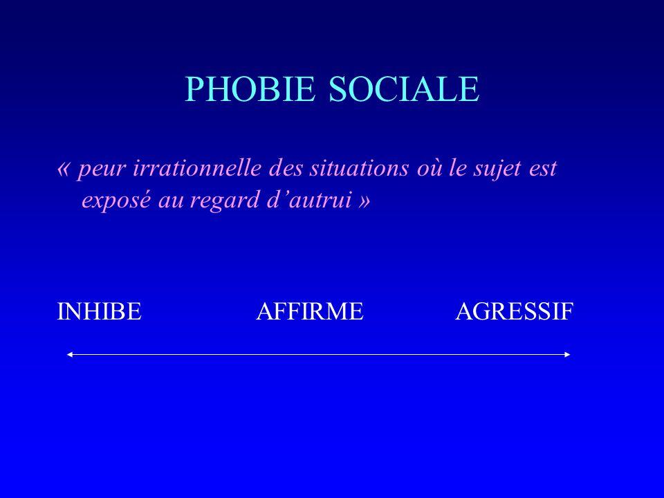 PHOBIE SOCIALE « peur irrationnelle des situations où le sujet est exposé au regard d'autrui » INHIBE AFFIRME AGRESSIF.