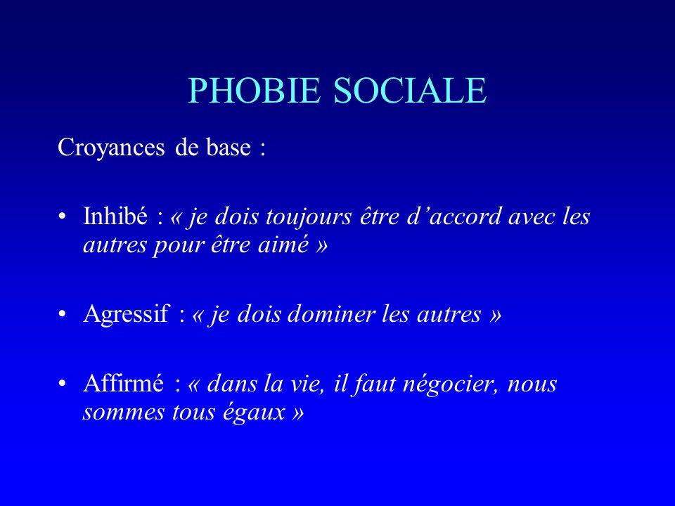 PHOBIE SOCIALE Croyances de base :