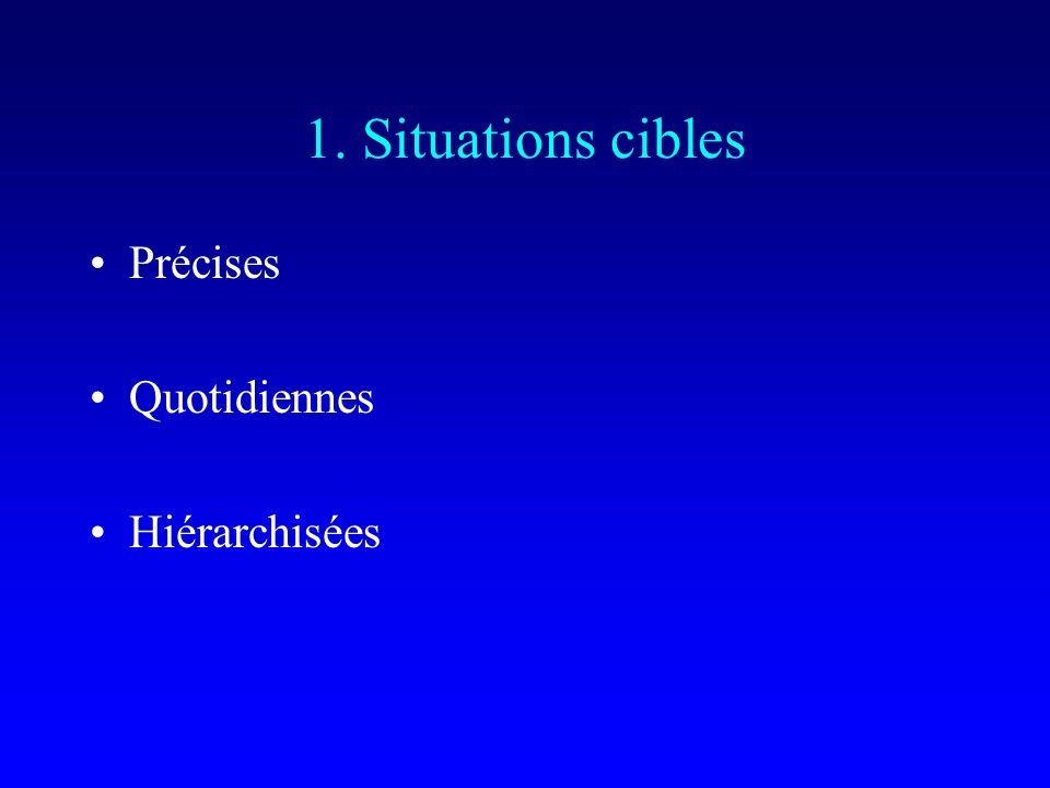 1. Situations cibles Précises Quotidiennes Hiérarchisées