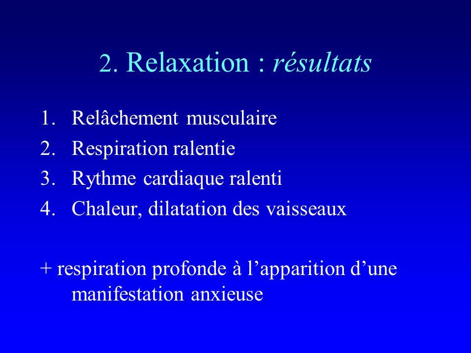 2. Relaxation : résultats