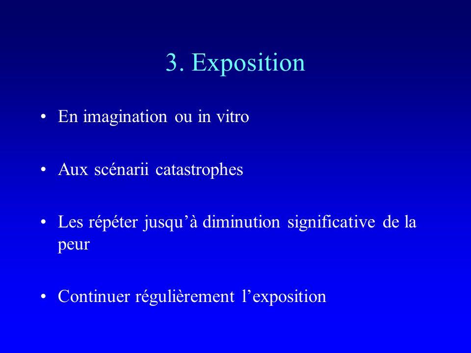 3. Exposition En imagination ou in vitro Aux scénarii catastrophes