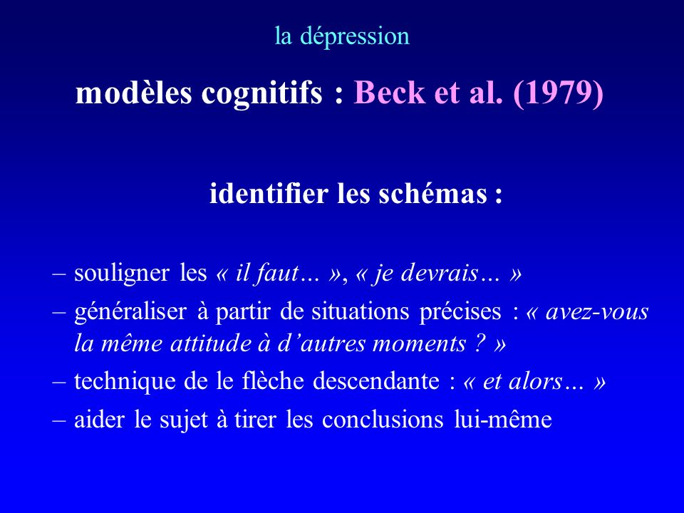 modèles cognitifs : Beck et al. (1979) identifier les schémas :