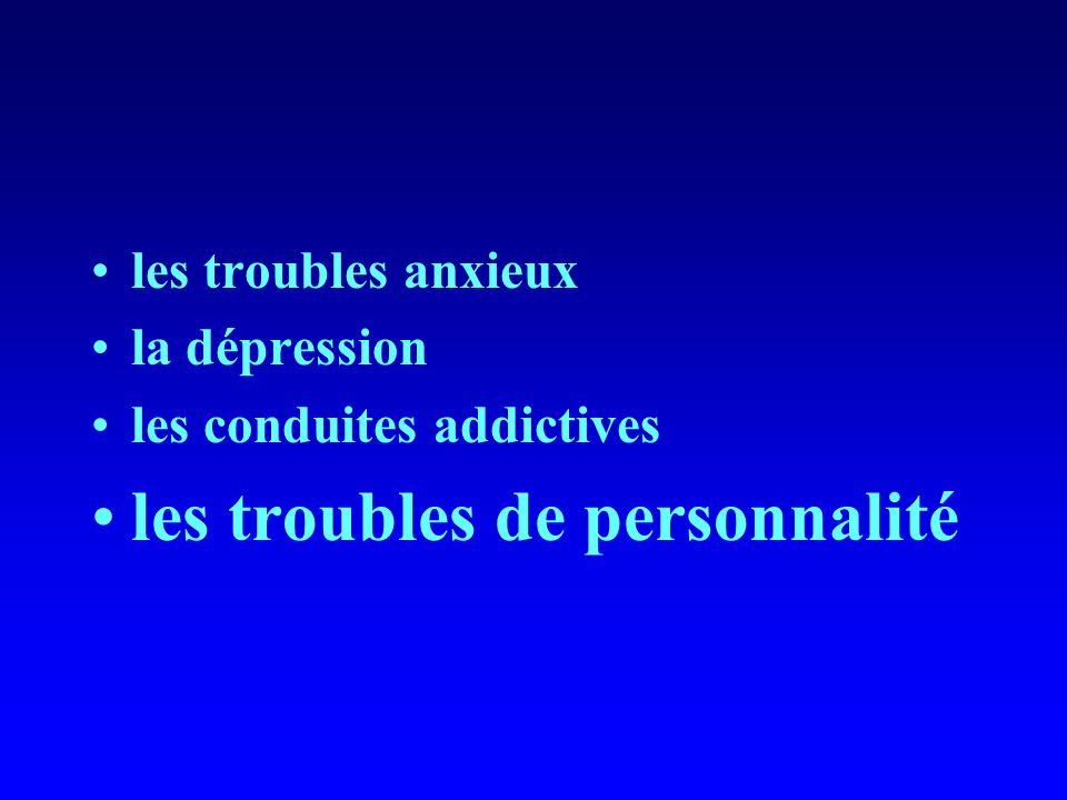 les troubles de personnalité