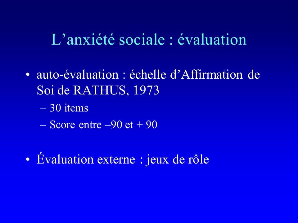 L'anxiété sociale : évaluation