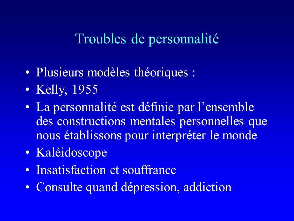 Troubles de personnalité