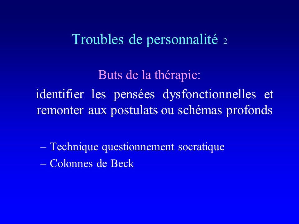 Troubles de personnalité 2