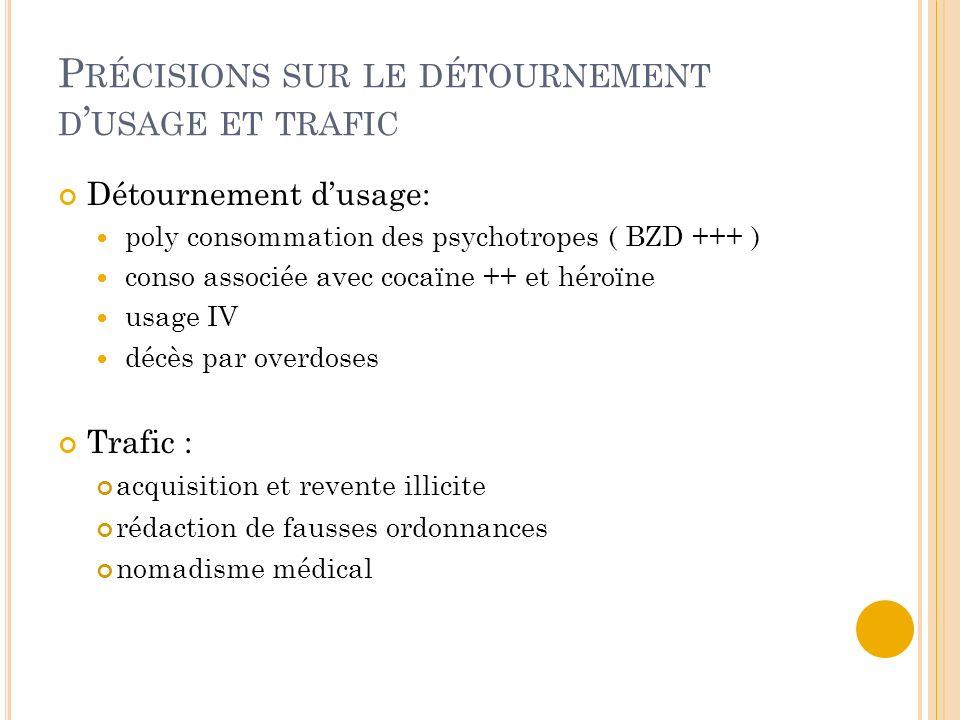Précisions sur le détournement d'usage et trafic