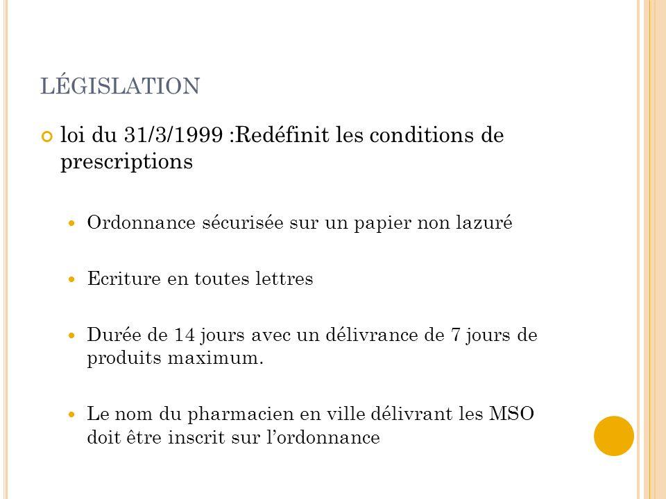 législation loi du 31/3/1999 :Redéfinit les conditions de prescriptions. Ordonnance sécurisée sur un papier non lazuré.