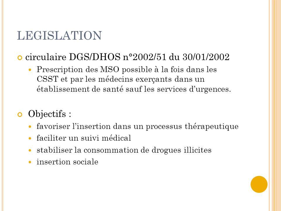 LEGISLATION circulaire DGS/DHOS n°2002/51 du 30/01/2002 Objectifs :