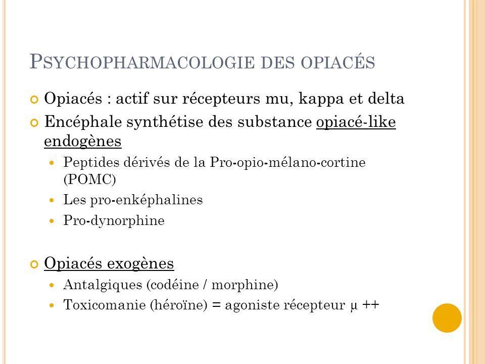 Psychopharmacologie des opiacés