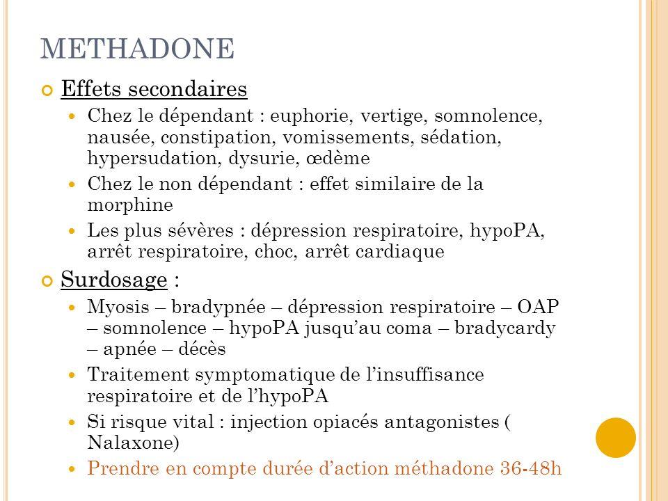 METHADONE Effets secondaires Surdosage :