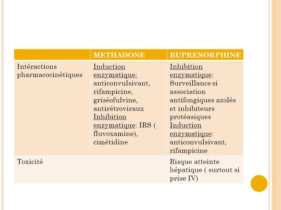 METHADONEBUPRENORPHINE. Intéractions pharmacocinétiques. Induction enzymatique: anticonvulsivant, rifampicine, griséofulvine, antirétroviraux.