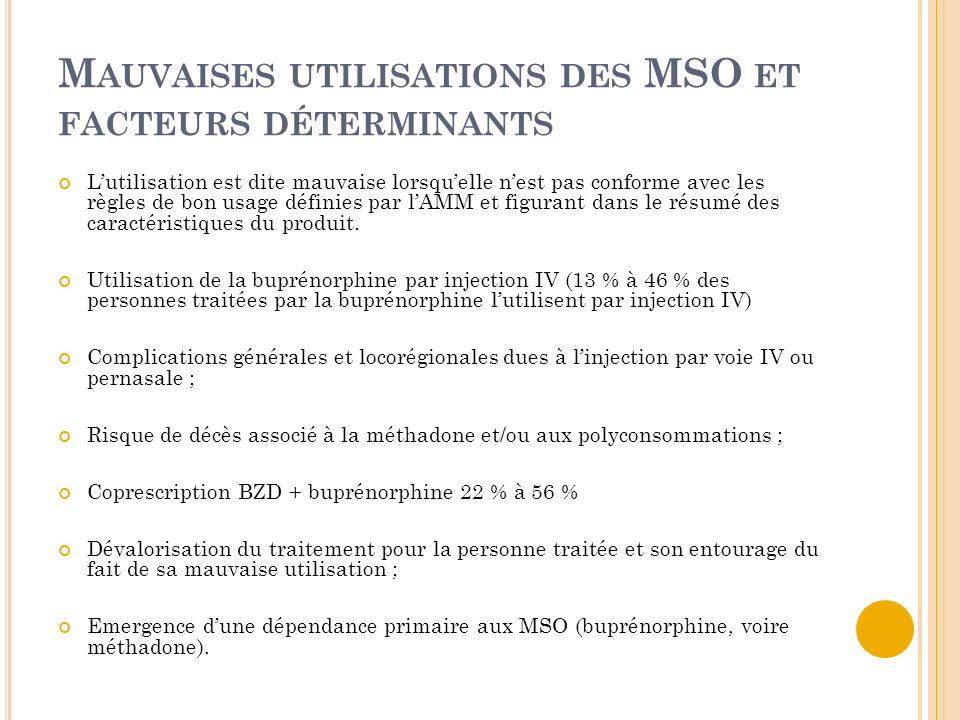 Mauvaises utilisations des MSO et facteurs déterminants