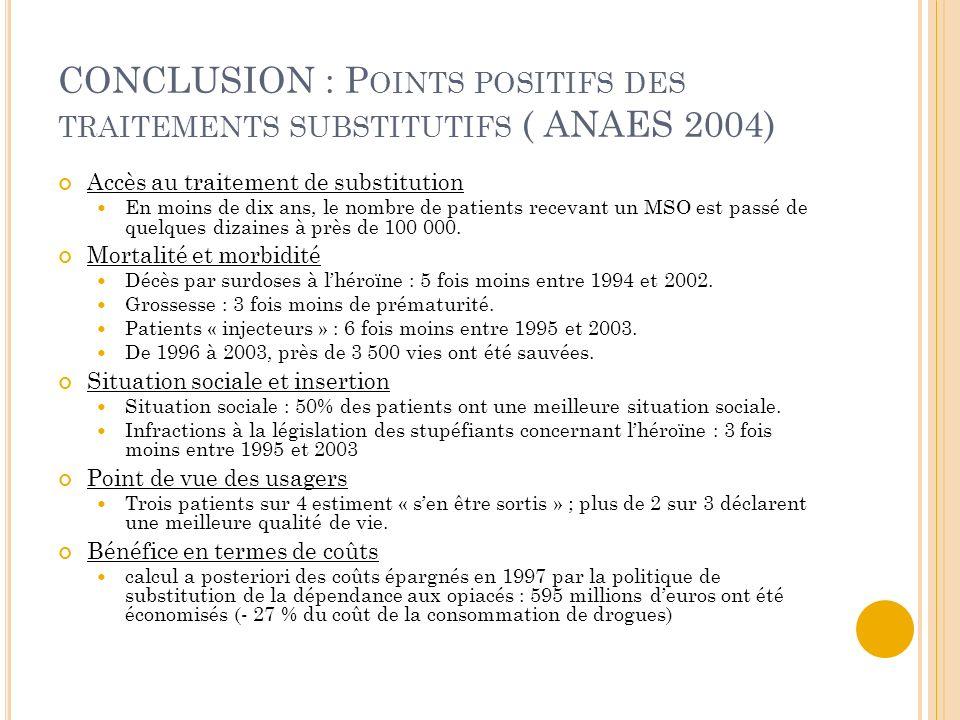 CONCLUSION : Points positifs des traitements substitutifs ( ANAES 2004)