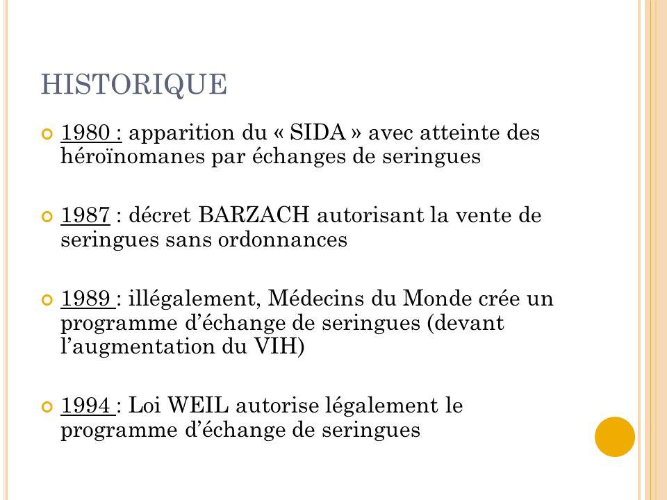 HISTORIQUE1980 : apparition du « SIDA » avec atteinte des héroïnomanes par échanges de seringues.